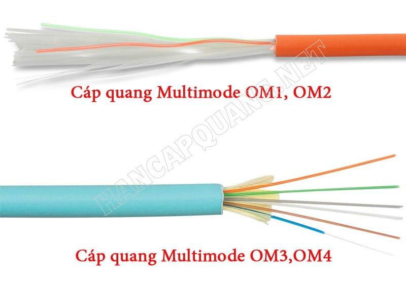 Cáp quang multimode OM1, OM2, OM3, OM4