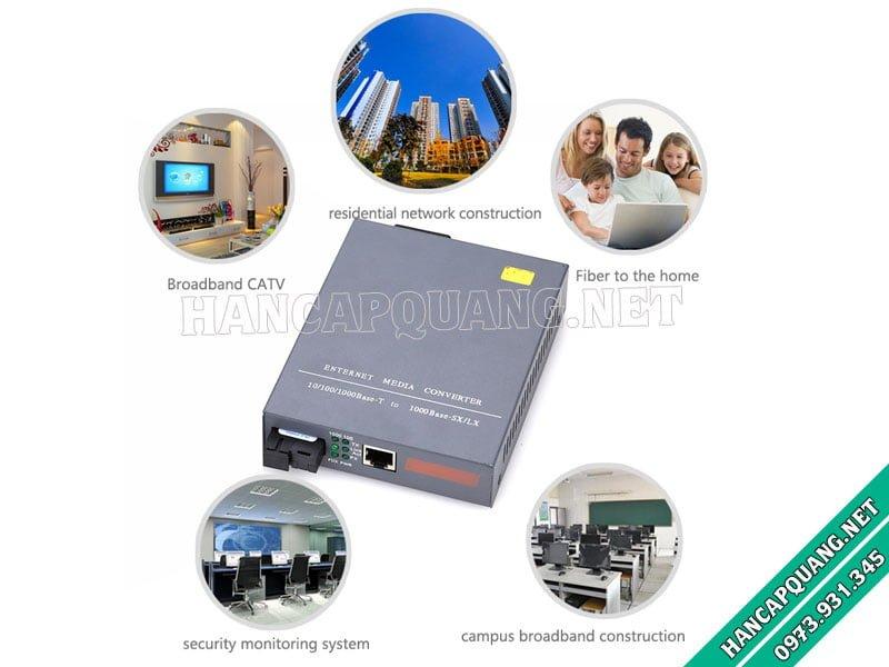 Ứng dụngBộ chuyển đổi quang điện Netlink HTB-GS-03