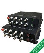Bộ chuyển đổi Video quang 8 kênh 1080P ZINCOM