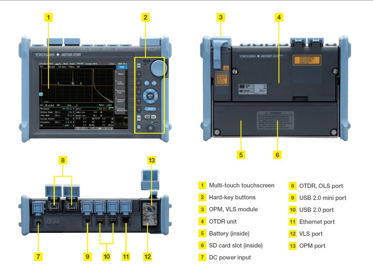 Cấu tạo, các phím chức năng của máy đo điểm đứt cáp quang AQ7280