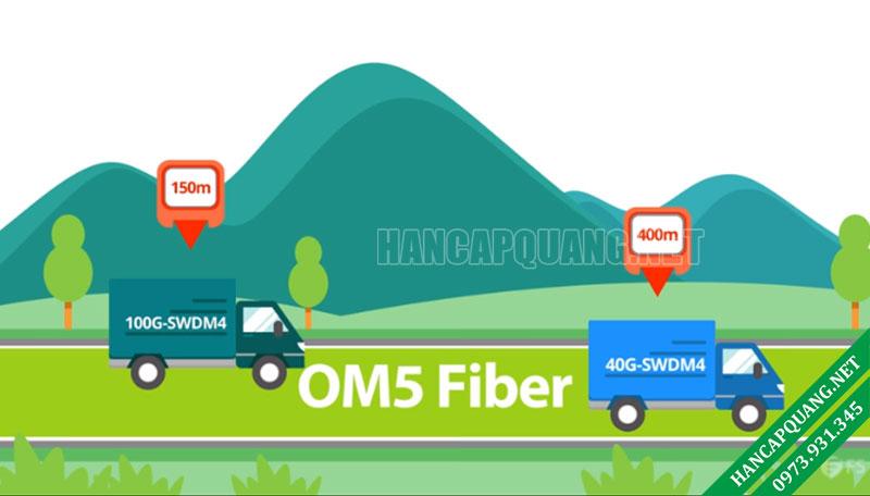 Cáp sợi quang OM5 úng dụng công nghệ SWDM