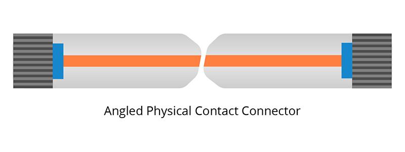 Hình 4: Đầu nối sợi quang APC