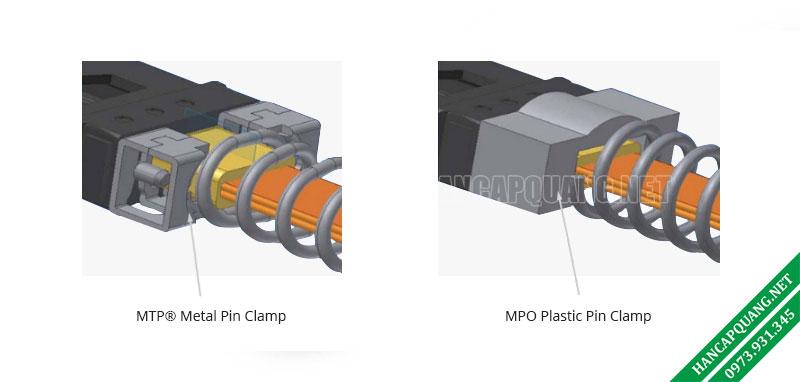 Hình 1: Kẹp chân cáp MTP vs MPO
