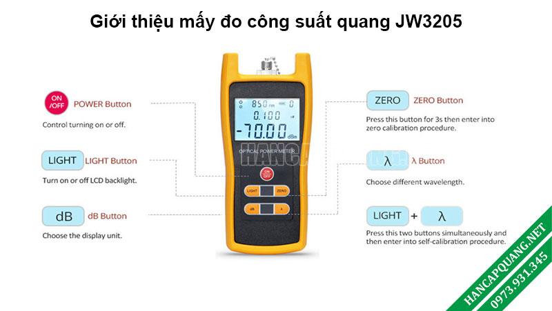Máy đo công suất quang (OPM) một thiết bị không thể thiếu